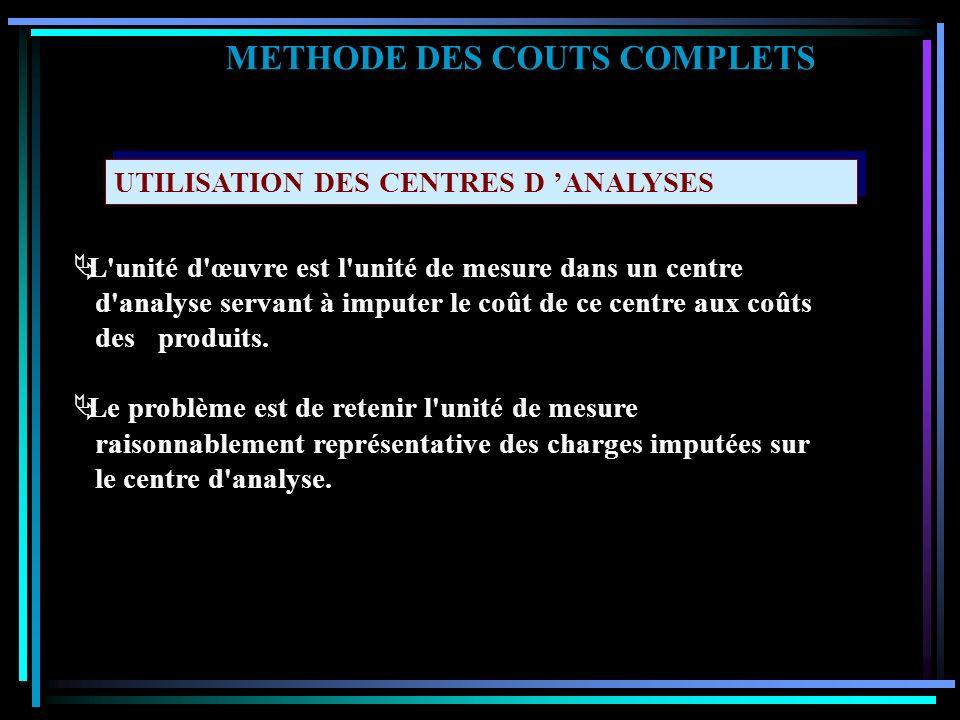 METHODE DES COUTS COMPLETS Les types de centres danalyses généralement recensés A dministration générale Ce centre constitue un centre d analyse Auxil