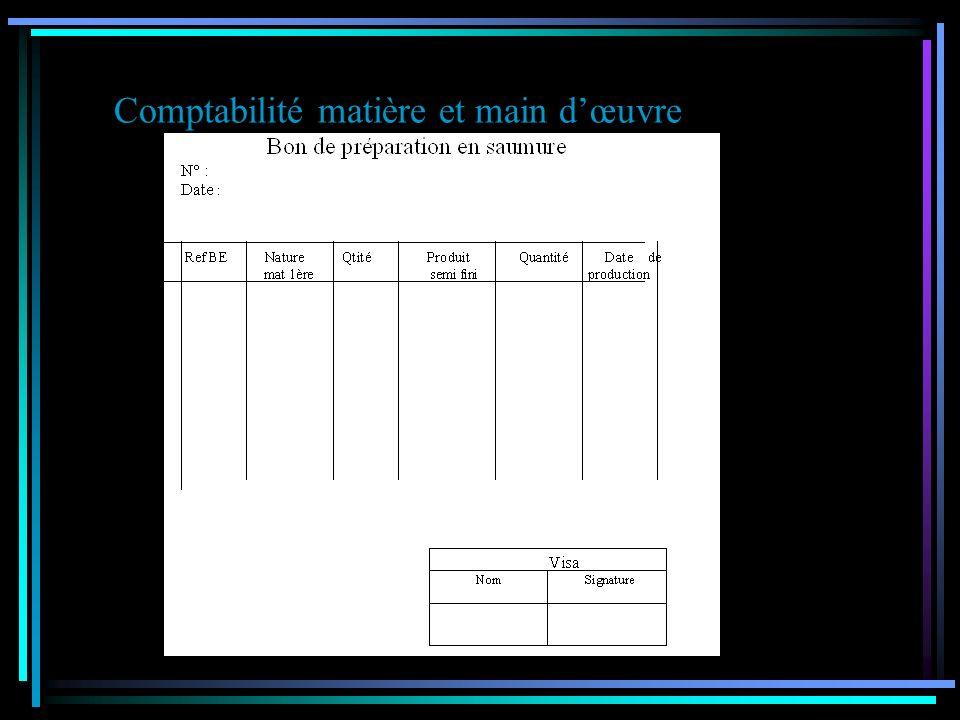 COMPTES REFLECHIS COMPTABILITE GENERALE COMPTABILITE ANALYTIQUE D'EXPLOITATIONCOMPTABILITE GENERALE 3 STOCKS90 COMPTES REFLECHIS 94 IP STOCKS99 COMPTE