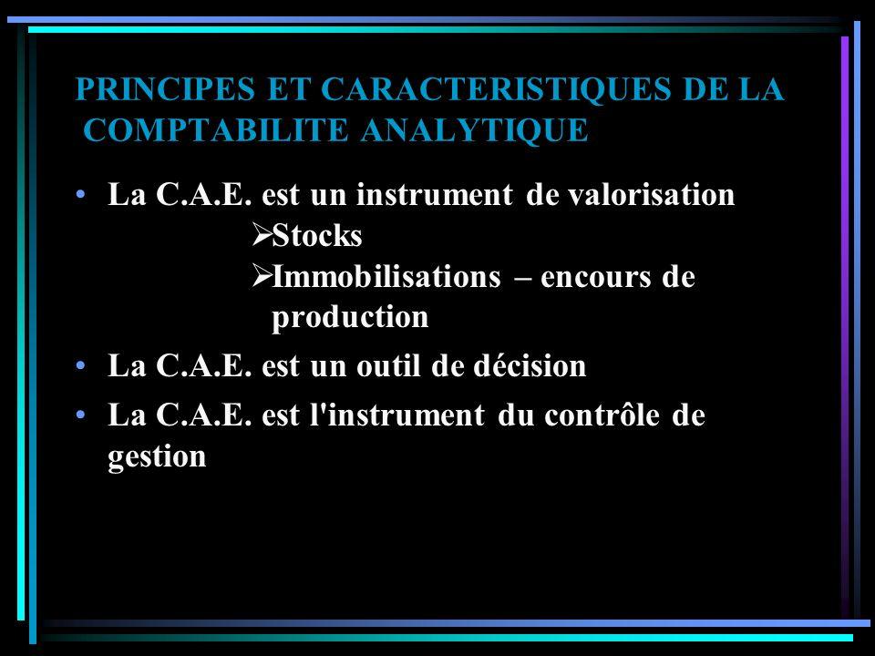 Les objectifs de la comptabilité analytique d exploitation ( CAE) Connaître les coûts des différentes fonctions assurées par l'entreprise. Déterminer