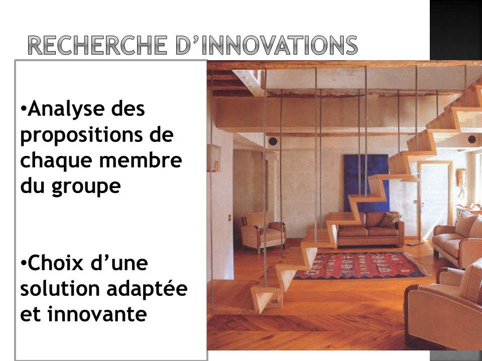 Analyse des propositions de chaque membre du groupe Choix dune solution adaptée et innovante