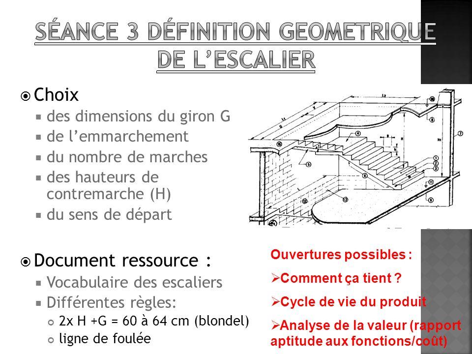Choix des dimensions du giron G de lemmarchement du nombre de marches des hauteurs de contremarche (H) du sens de départ Document ressource : Vocabulaire des escaliers Différentes règles: 2x H +G = 60 à 64 cm (blondel) ligne de foulée Ouvertures possibles : Comment ça tient .