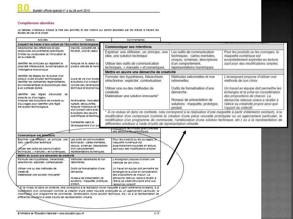 Chaque groupe présente aux autres son travail : - étude de cas, analyses - cahier des charges - argumentation des choix - présentation des maquettes