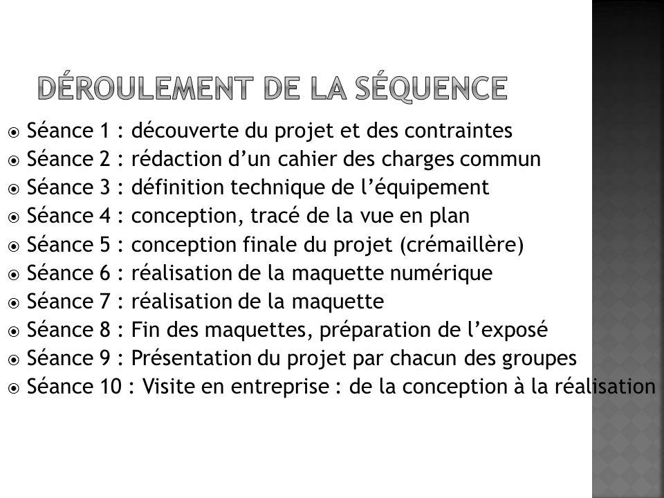 Séance 1 : découverte du projet et des contraintes Séance 2 : rédaction dun cahier des charges commun Séance 3 : définition technique de léquipement S