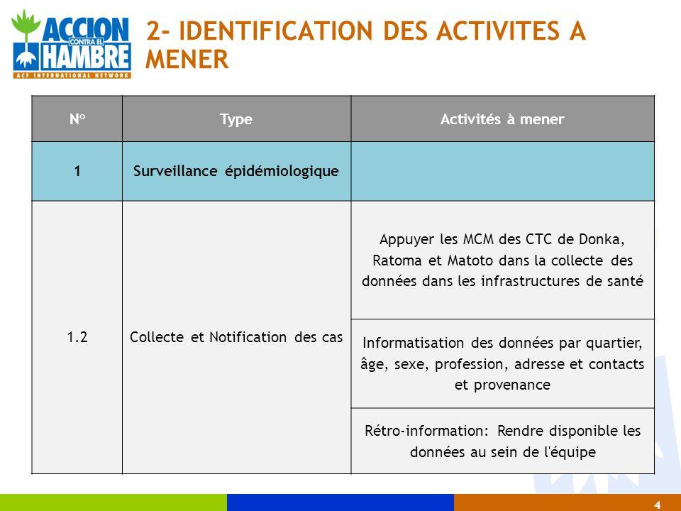 4 2- IDENTIFICATION DES ACTIVITES A MENER N° TypeActivités à mener 1Surveillance épidémiologique 1.2Collecte et Notification des cas Appuyer les MCM d