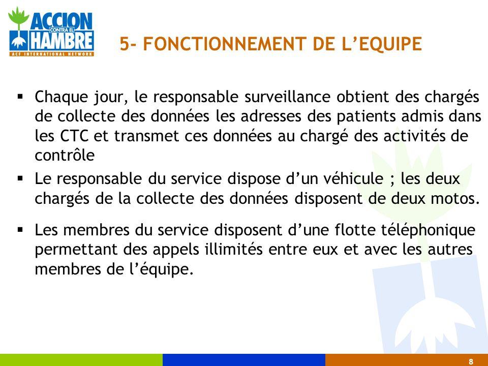 8 5- FONCTIONNEMENT DE LEQUIPE Chaque jour, le responsable surveillance obtient des chargés de collecte des données les adresses des patients admis da