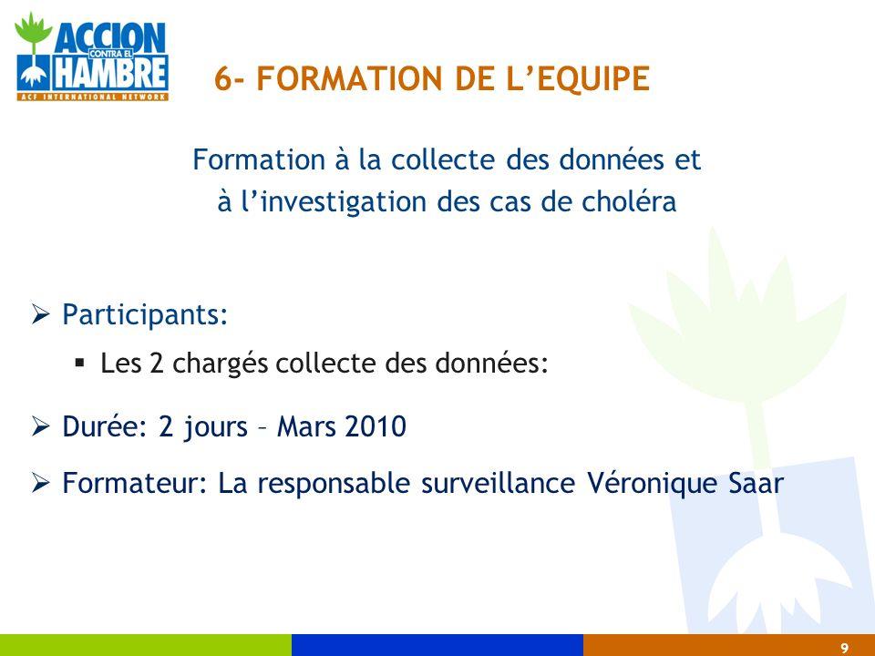 9 6- FORMATION DE LEQUIPE Formation à la collecte des données et à linvestigation des cas de choléra Participants: Les 2 chargés collecte des données: