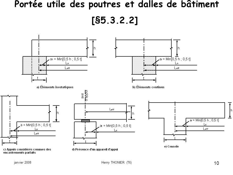 janvier 2008Henry THONIER (T6) 10 Portée utile des poutres et dalles de bâtiment [§5.3.2.2]
