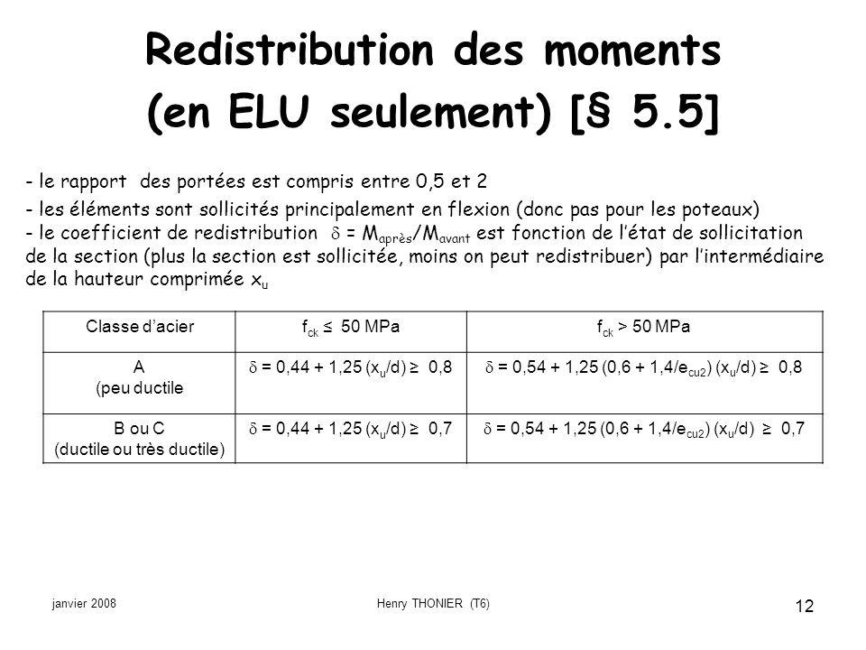 janvier 2008Henry THONIER (T6) 12 Redistribution des moments (en ELU seulement) [§ 5.5] - le rapport des portées est compris entre 0,5 et 2 - les élém