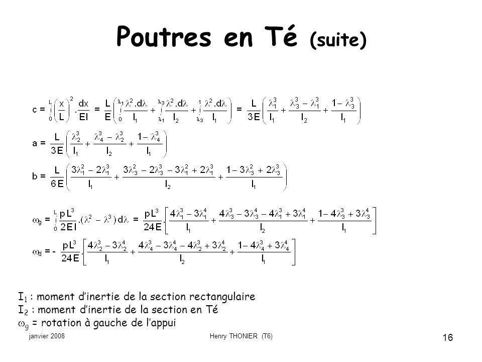 janvier 2008Henry THONIER (T6) 16 Poutres en Té (suite) I 1 : moment dinertie de la section rectangulaire I 2 : moment dinertie de la section en Té g