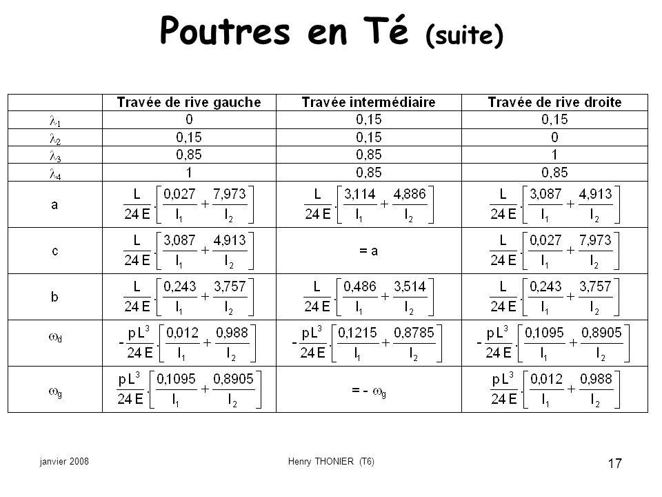 janvier 2008Henry THONIER (T6) 17 Poutres en Té (suite)