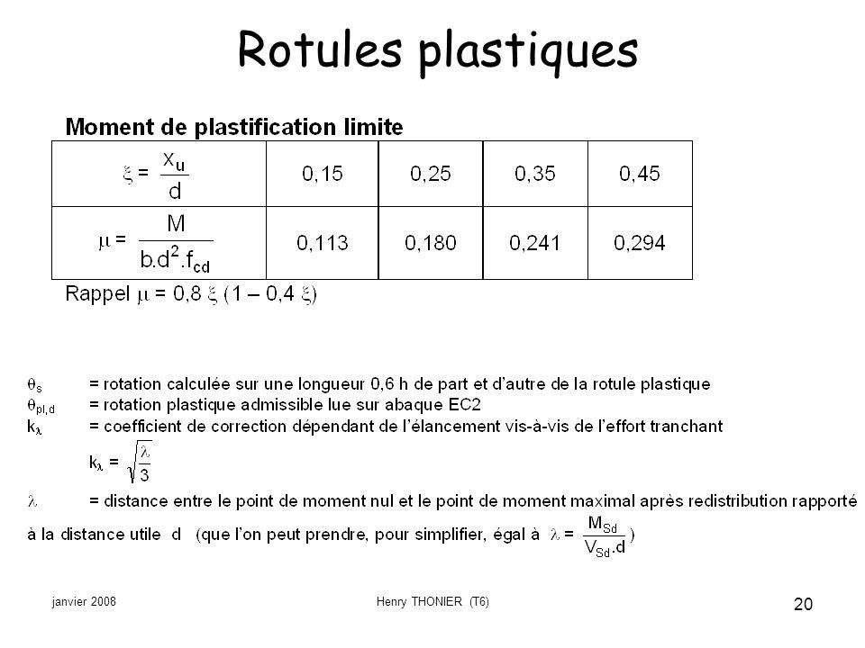 janvier 2008Henry THONIER (T6) 20 Rotules plastiques
