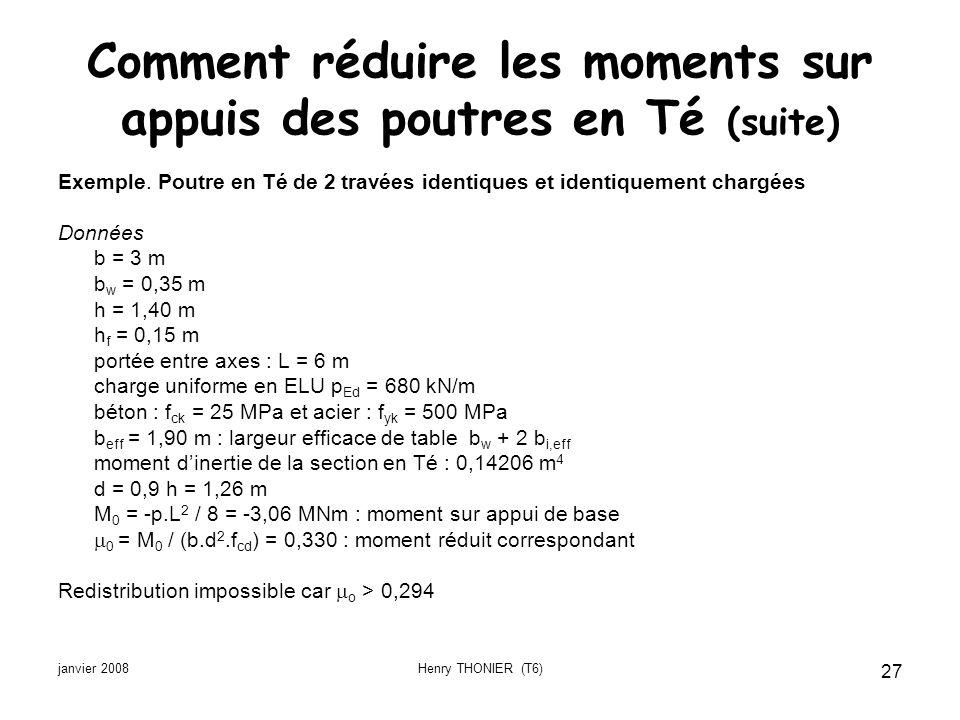 janvier 2008Henry THONIER (T6) 27 Comment réduire les moments sur appuis des poutres en Té (suite) Exemple. Poutre en Té de 2 travées identiques et id