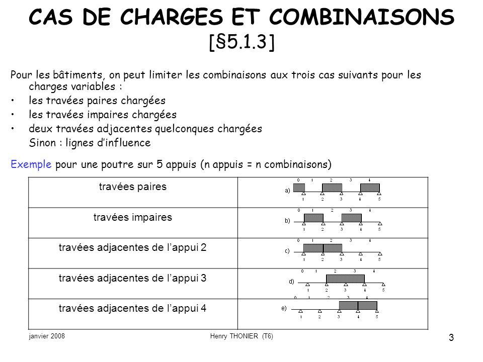 janvier 2008Henry THONIER (T6) 3 CAS DE CHARGES ET COMBINAISONS [§5.1.3] Pour les bâtiments, on peut limiter les combinaisons aux trois cas suivants p