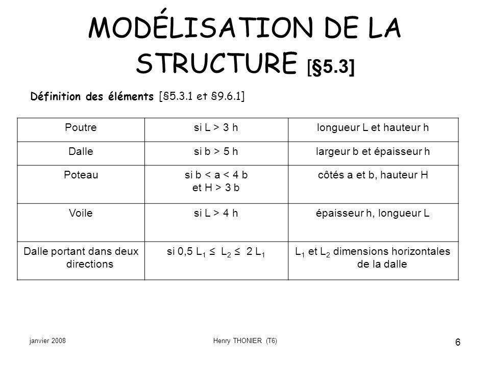 janvier 2008Henry THONIER (T6) 7 MODÉLISATION DE LA STRUCTURE (suite) - Largeurs participantes des tables de compression des poutres en Té - Distance forfaitaire entre points de moments nuls L o Débord participant (efficace) de table : - à gauche : b eff,1 = Min[b 1 ; 0,2 b 1 + 0,1 L o ; 0,2 L o ] -à droite : b eff,2 = Min[b 2 ; 0,2 b 2 + 0,1 L o ; 0,2 L o ] La largeur participante de la table : b eff = b w + b eff,1 + b eff,2