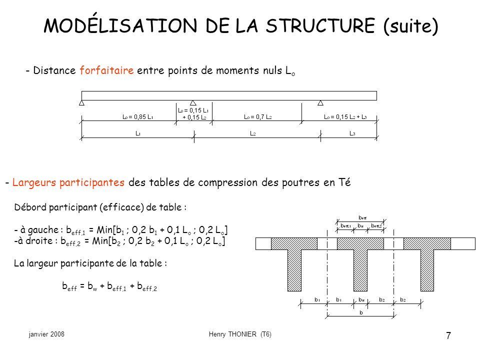 janvier 2008Henry THONIER (T6) 28 Comment réduire les moments sur appuis des poutres en Té (suite) Moment sur appui en tenant compte des inerties différentes sur appui et en travée et des déformations d effort tranchant I 1 = b w.h 3 / 12 = 0,08003 m 4 : inertie de la section rectangulaire I 2 = 0,14206 m 4 : inertie de la section brute en Té Équation des 3 moments : (b 1 – d 1 ).