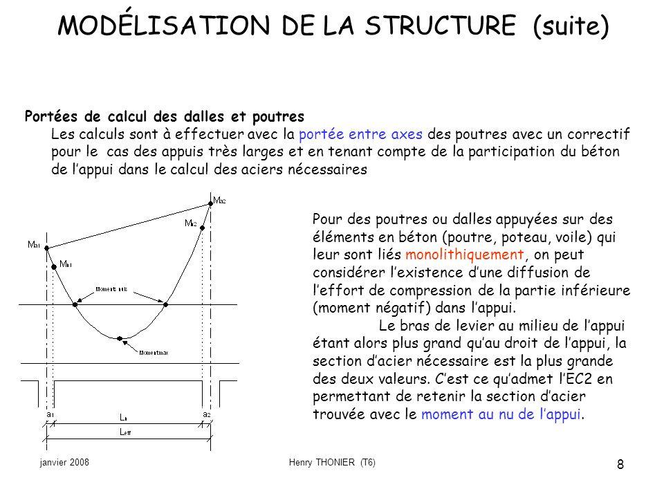 janvier 2008Henry THONIER (T6) 9 A défaut dêtre monolithe : La réaction dappui F Ed,sup correspond à une charge répartie (uniforme, trapézoïdale ou triangulaire) sur la largeur t de lappui dont la moyenne vaut : q = F Ed,sup / t.