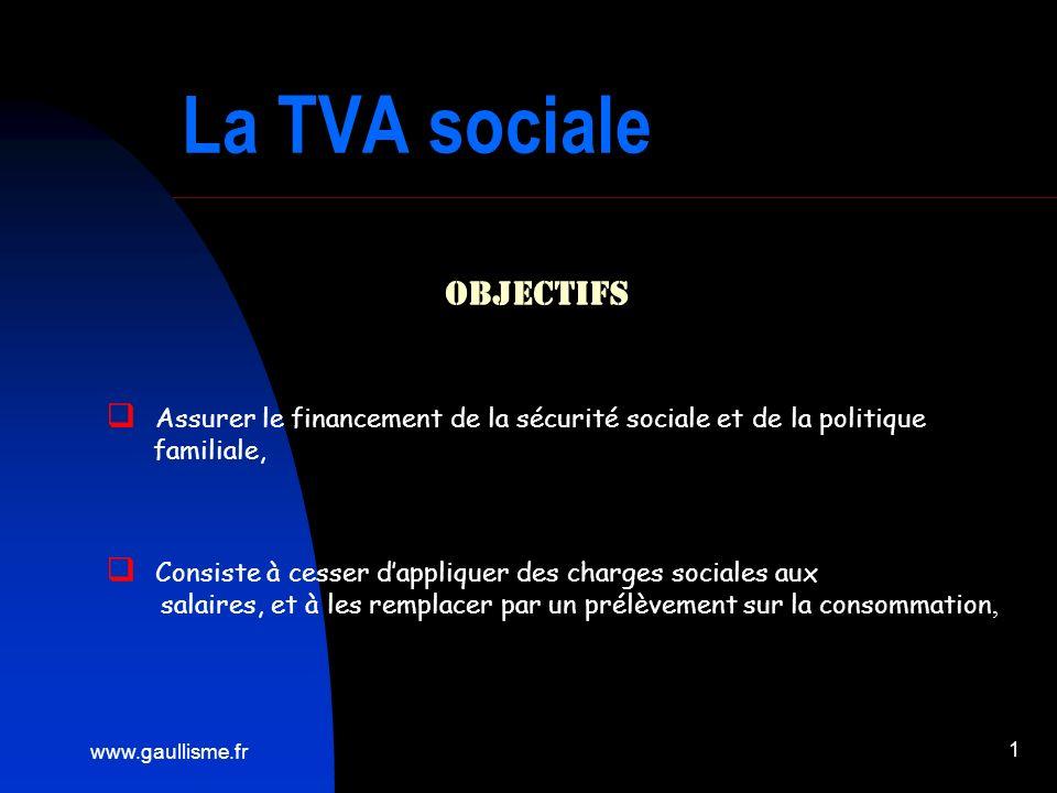 www.gaullisme.fr 1 La TVA sociale Objectifs Assurer le financement de la sécurité sociale et de la politique familiale, Consiste à cesser dappliquer des charges sociales aux salaires, et à les remplacer par un prélèvement sur la consommation,