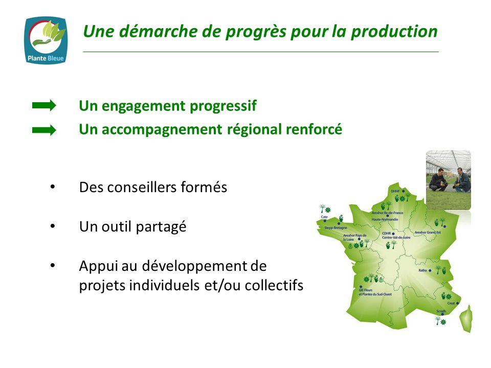 Une démarche de progrès pour la production Un engagement progressif Un accompagnement régional renforcé Des conseillers formés Un outil partagé Appui
