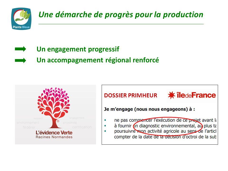 Une démarche de progrès pour la production Un engagement progressif Un accompagnement régional renforcé DOSSIER PRIMHEUR