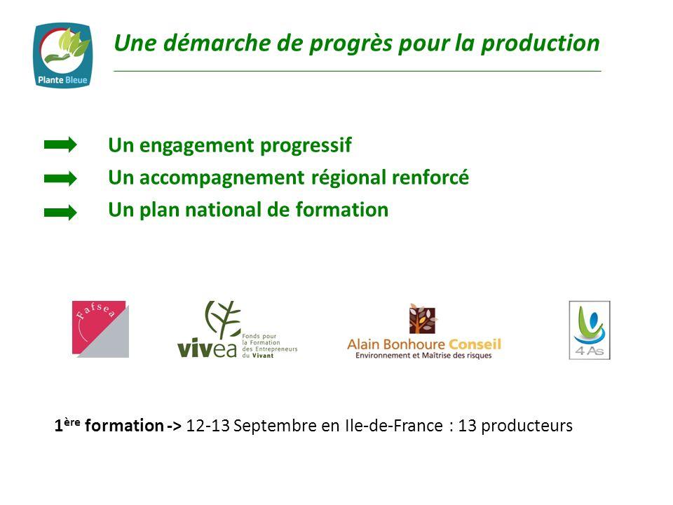 Une démarche de progrès pour la production Un engagement progressif Un accompagnement régional renforcé Un plan national de formation 1 ère formation