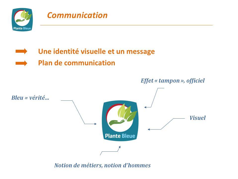 Une identité visuelle et un message Plan de communication Effet « tampon », officiel Visuel Notion de métiers, notion dhommes Bleu = vérité… Communica