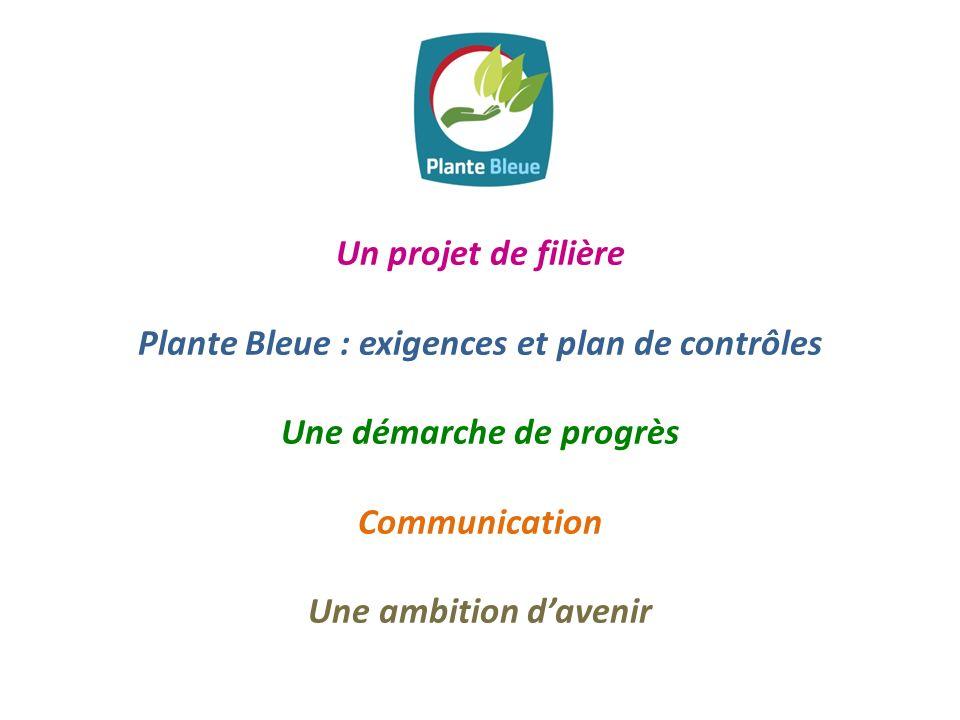 Un projet de filière Plante Bleue : exigences et plan de contrôles Une démarche de progrès Communication Une ambition davenir
