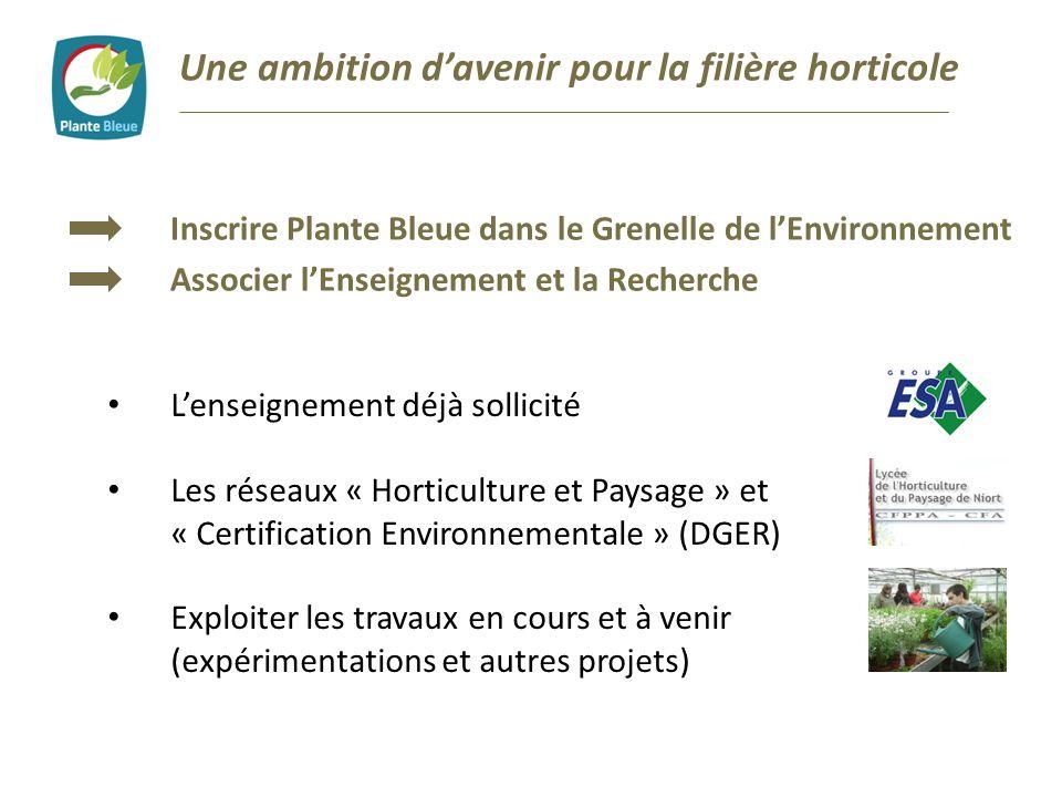 Une ambition davenir pour la filière horticole Lenseignement déjà sollicité Les réseaux « Horticulture et Paysage » et « Certification Environnemental