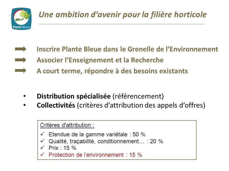 Une ambition davenir pour la filière horticole Critères d'attribution : Etendue de la gamme variétale : 50 % Qualité, traçabilité, conditionnement… :