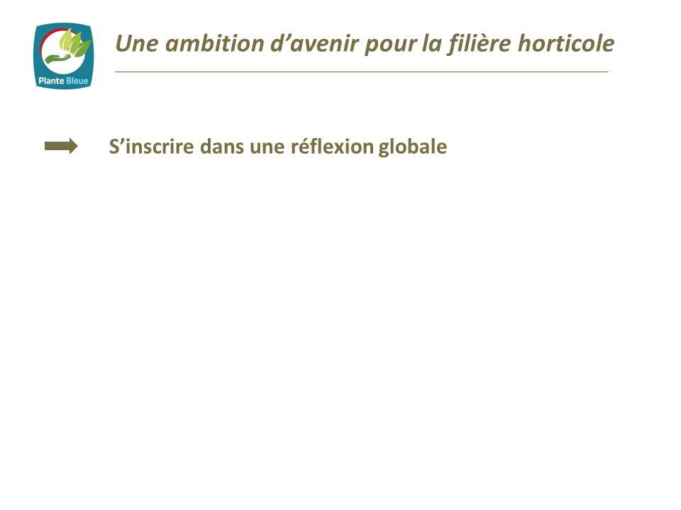 Une ambition davenir pour la filière horticole Sinscrire dans une réflexion globale