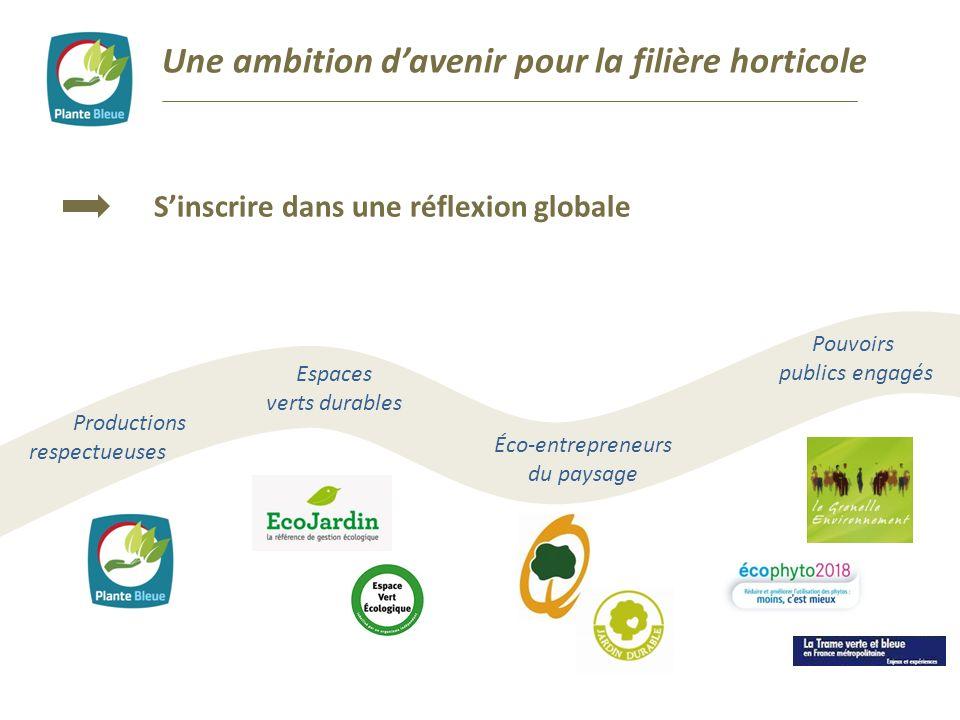 Une ambition davenir pour la filière horticole Sinscrire dans une réflexion globale Productions respectueuses Éco-entrepreneurs du paysage Pouvoirs pu