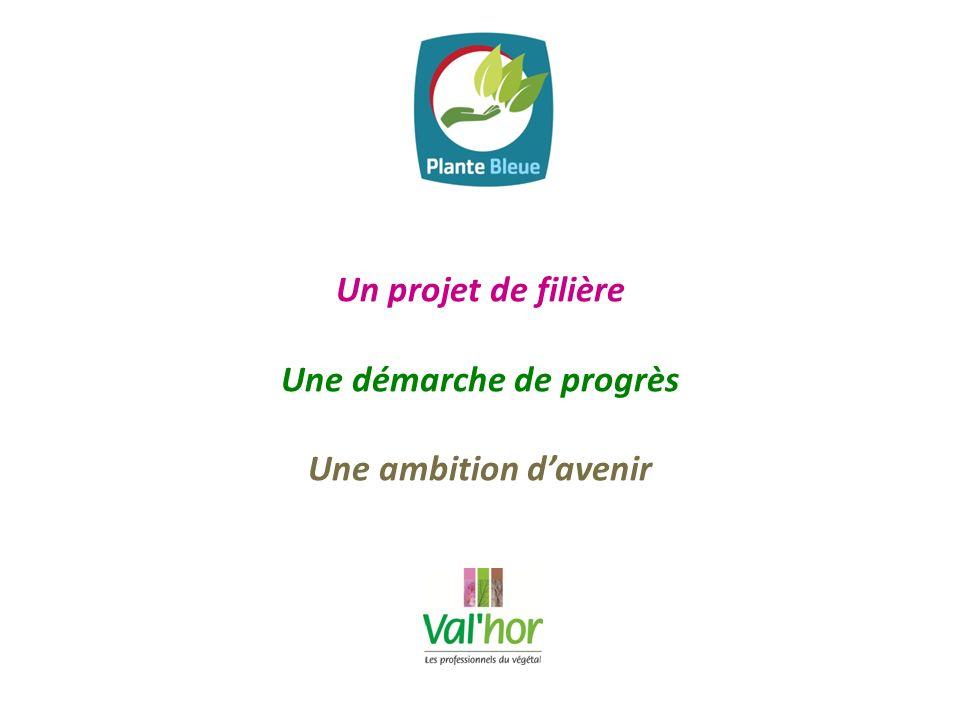 Un projet de filière Une démarche de progrès Une ambition davenir