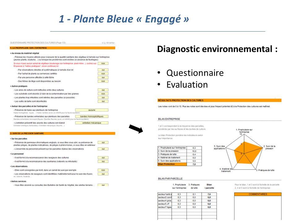 Diagnostic environnemental : Questionnaire Evaluation 1 - Plante Bleue « Engagé »