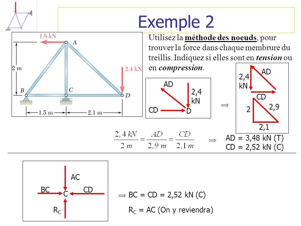 Exemple 2 Utilisez la méthode des noeuds, pour trouver la force dans chaque membrure du treillis. Indiquez si elles sont en tension ou en compression.