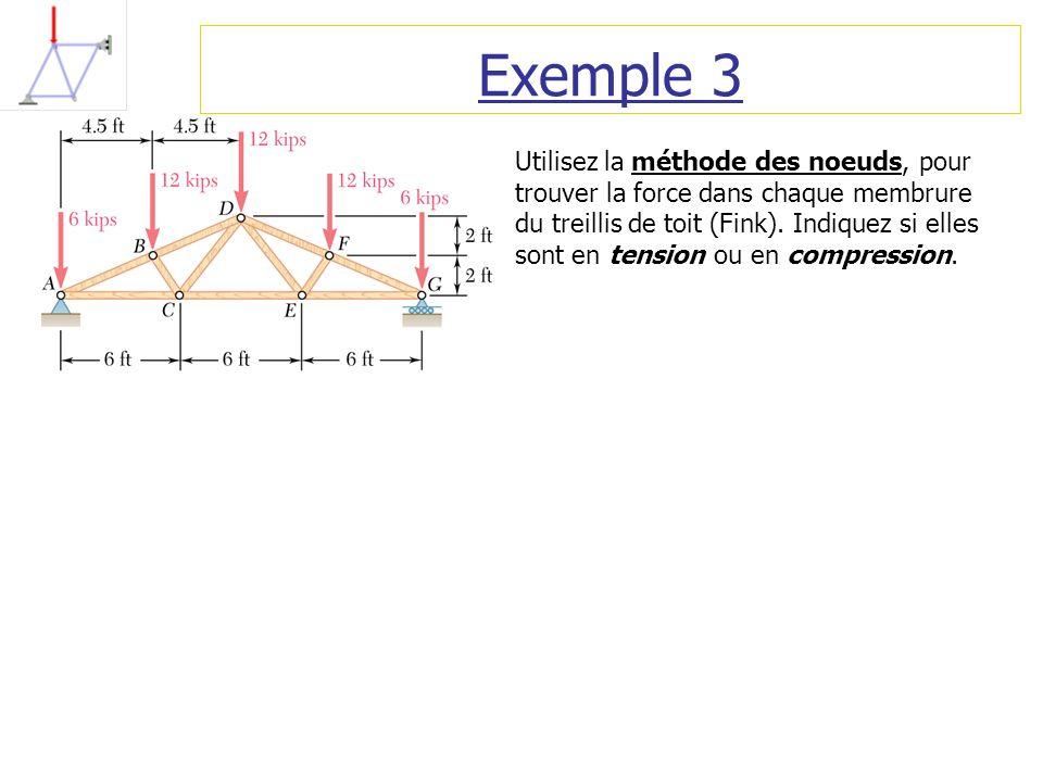 Exemple 3 Utilisez la méthode des noeuds, pour trouver la force dans chaque membrure du treillis de toit (Fink). Indiquez si elles sont en tension ou