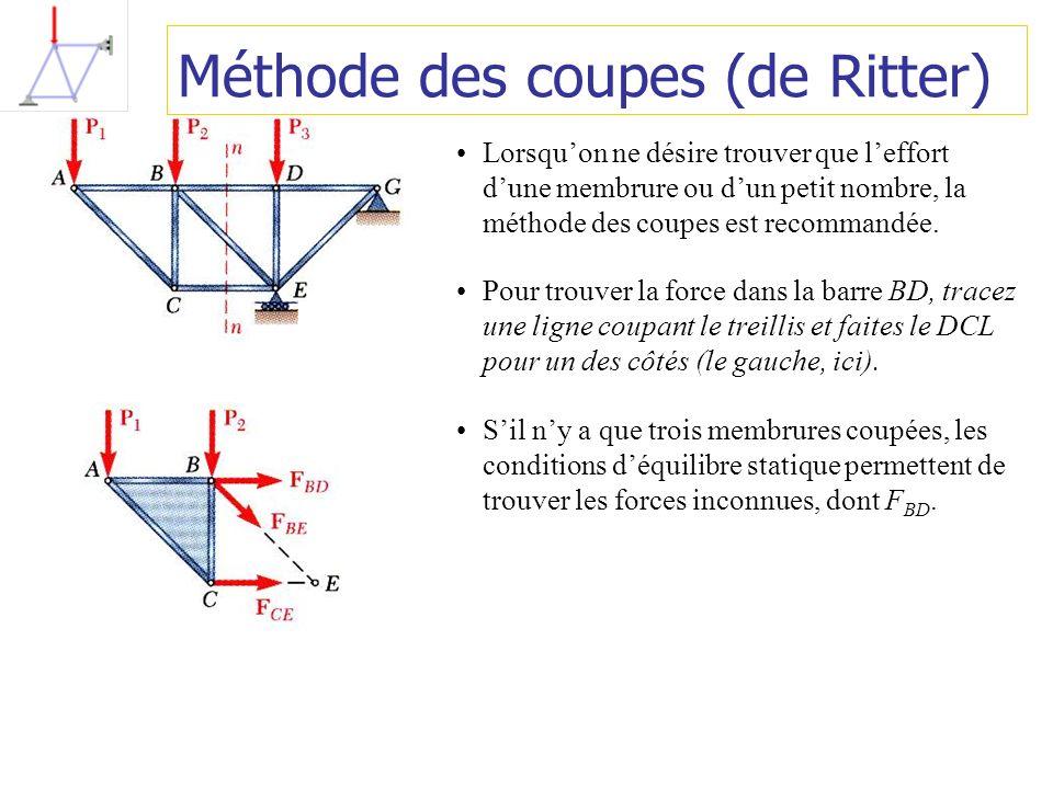 Méthode des coupes (de Ritter) Lorsquon ne désire trouver que leffort dune membrure ou dun petit nombre, la méthode des coupes est recommandée. Pour t