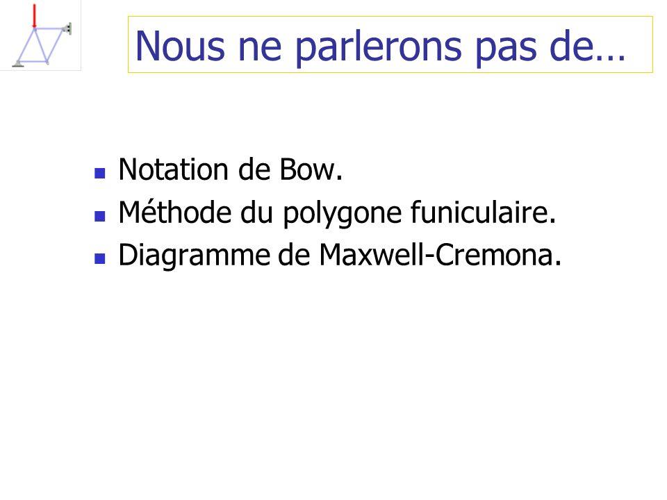 Nous ne parlerons pas de… Notation de Bow. Méthode du polygone funiculaire. Diagramme de Maxwell-Cremona.