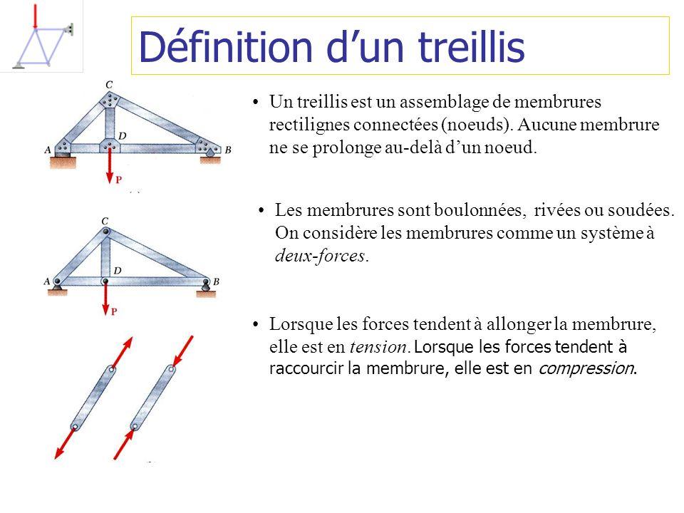 Définition dun treillis Un treillis est un assemblage de membrures rectilignes connectées (noeuds). Aucune membrure ne se prolonge au-delà dun noeud.