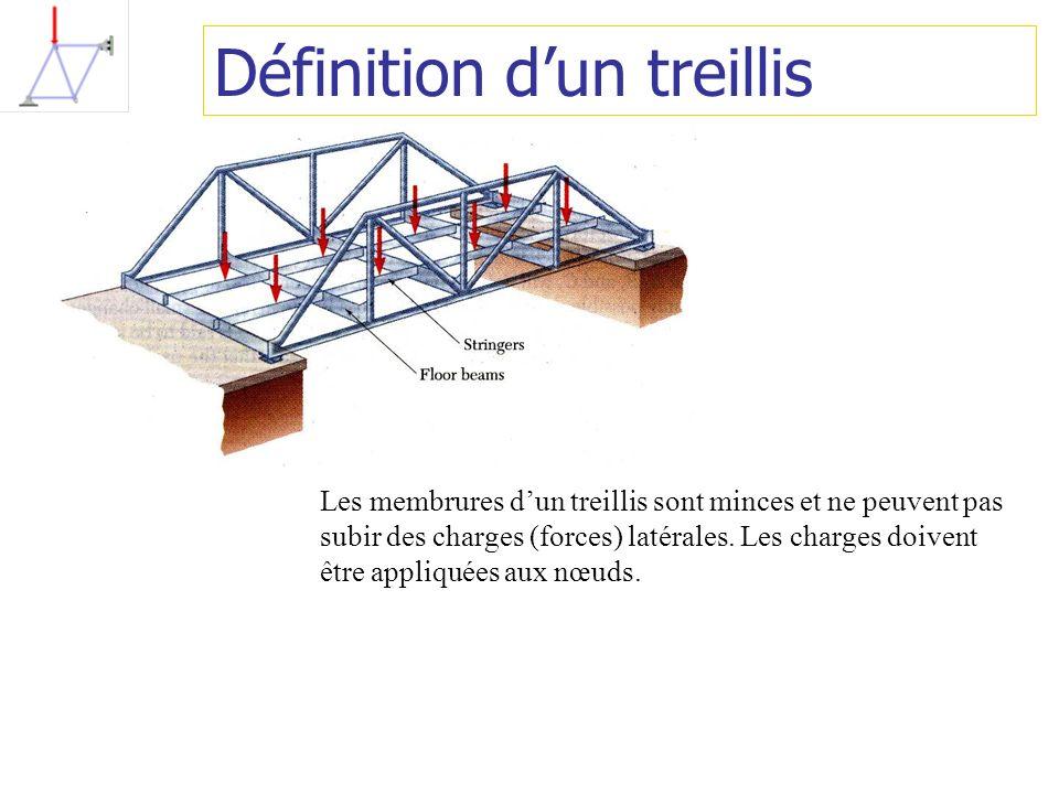 Définition dun treillis Les membrures dun treillis sont minces et ne peuvent pas subir des charges (forces) latérales. Les charges doivent être appliq