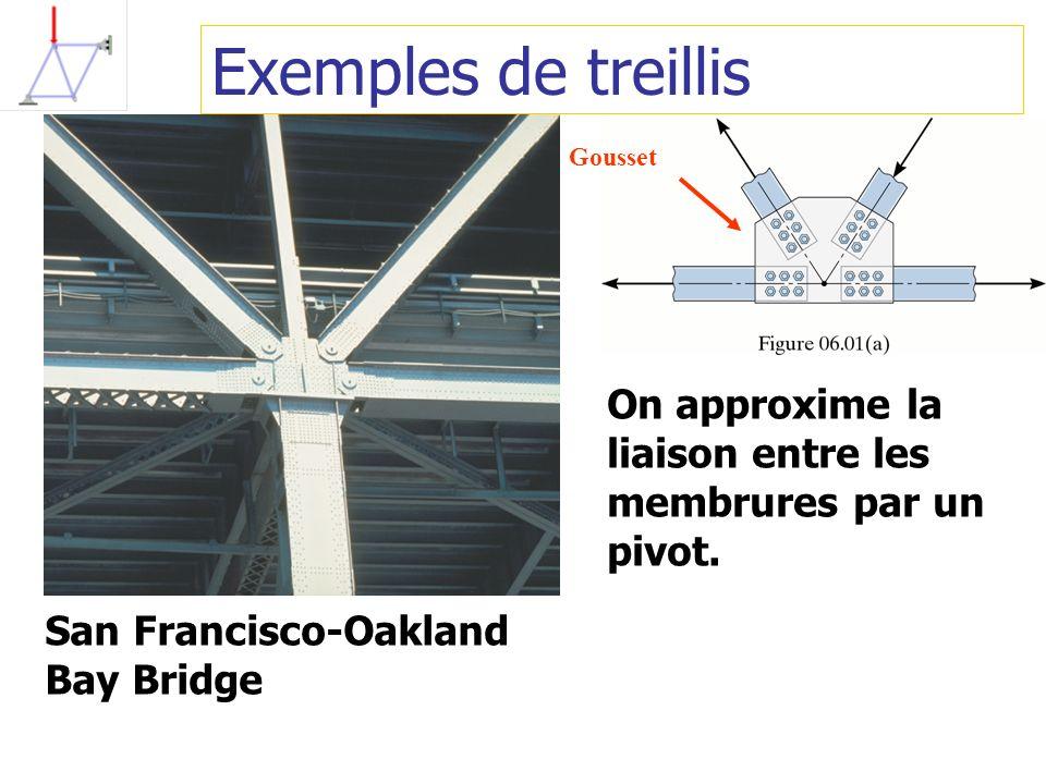 Exemples de treillis San Francisco-Oakland Bay Bridge Gousset On approxime la liaison entre les membrures par un pivot.