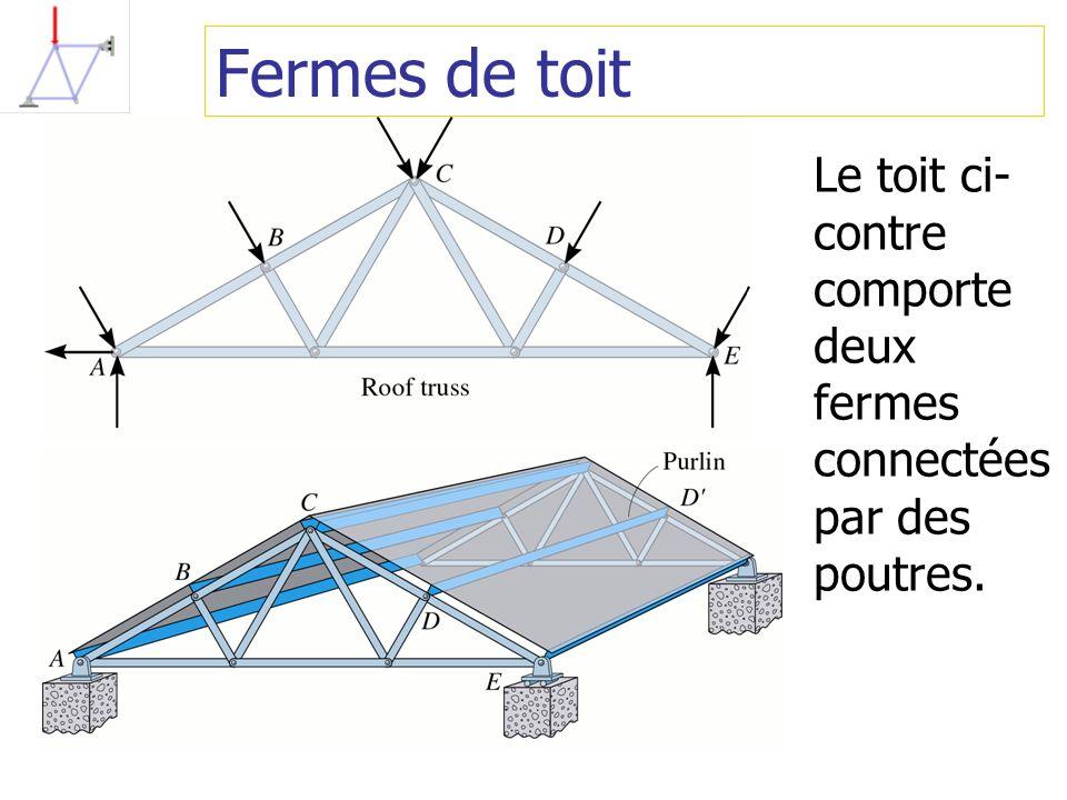 Fermes de toit Le toit ci- contre comporte deux fermes connectées par des poutres.