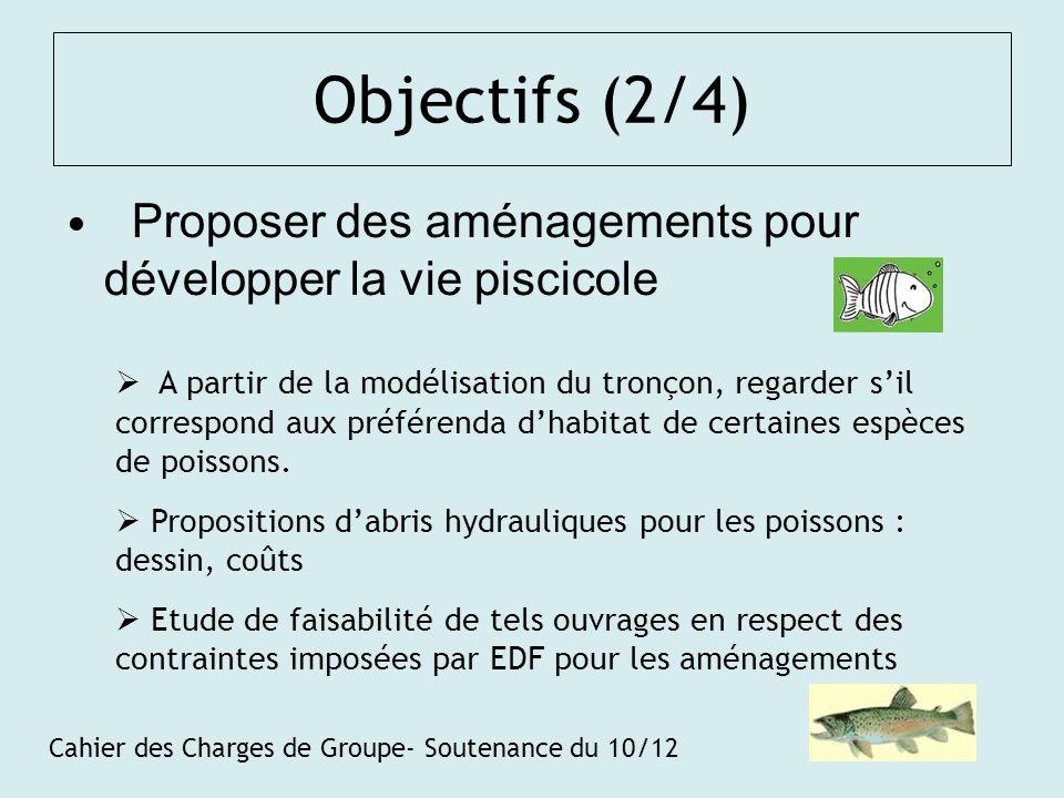 Objectifs (2/4) Proposer des aménagements pour développer la vie piscicole A partir de la modélisation du tronçon, regarder sil correspond aux préférenda dhabitat de certaines espèces de poissons.