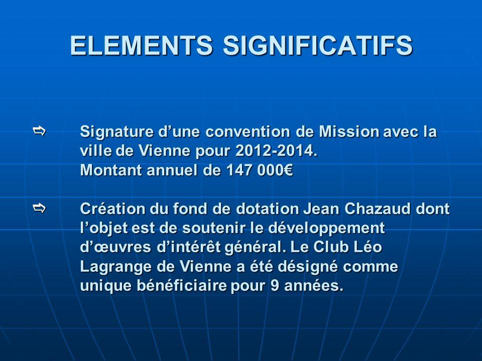 ELEMENTS SIGNIFICATIFS Signature dune convention de Mission avec la ville de Vienne pour 2012-2014. Signature dune convention de Mission avec la ville