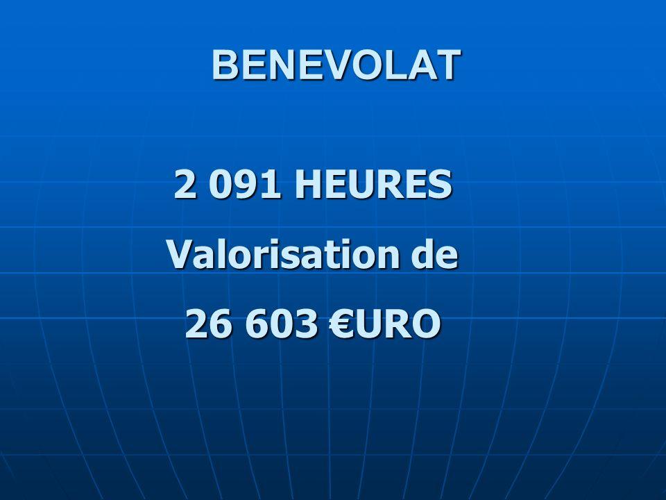 BENEVOLAT 2 091 HEURES Valorisation de 26 603 URO