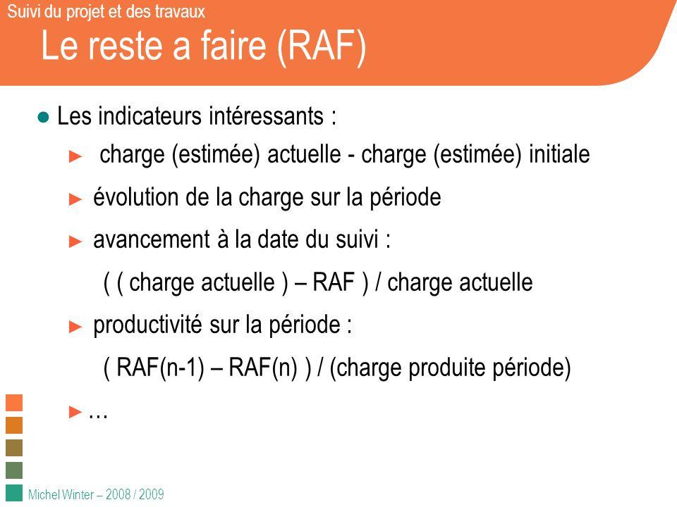 Michel Winter – 2008 / 2009 Le reste a faire (RAF) Les indicateurs intéressants : charge (estimée) actuelle - charge (estimée) initiale évolution de la charge sur la période avancement à la date du suivi : ( ( charge actuelle ) – RAF ) / charge actuelle productivité sur la période : ( RAF(n-1) – RAF(n) ) / (charge produite période) … Suivi du projet et des travaux