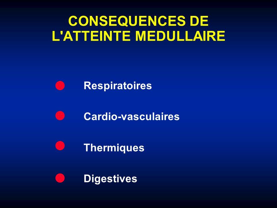 CONSEQUENCES DE L'ATTEINTE MEDULLAIRE Respiratoires Cardio-vasculaires Thermiques Digestives