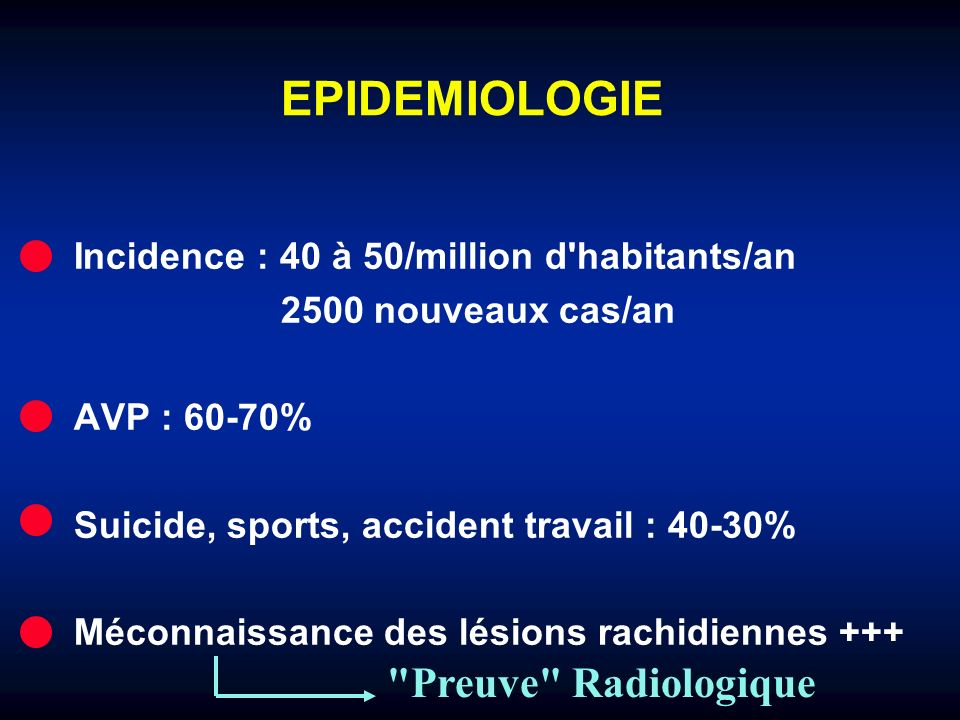 EPIDEMIOLOGIE Incidence : 40 à 50/million d'habitants/an 2500 nouveaux cas/an AVP : 60-70% Suicide, sports, accident travail : 40-30% Méconnaissance d
