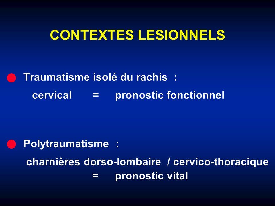 CONTEXTES LESIONNELS Traumatisme isolé du rachis : cervical = pronostic fonctionnel Polytraumatisme : charnières dorso-lombaire / cervico-thoracique =