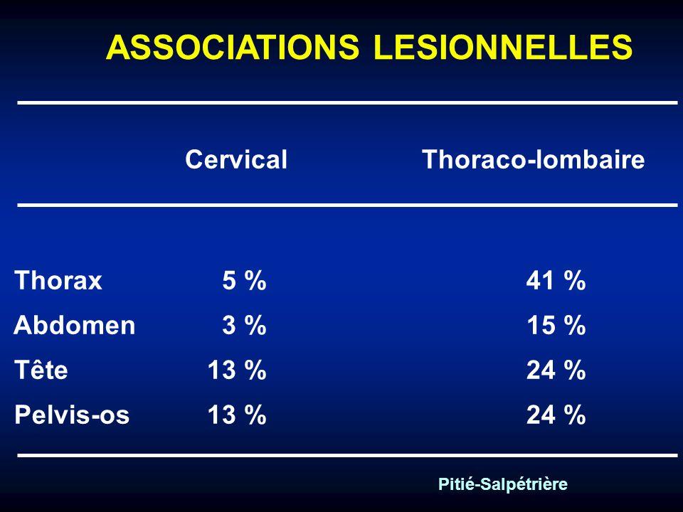 ASSOCIATIONS LESIONNELLES Cervical Thoraco-lombaire Thorax 5 % 41 % Abdomen 3 % 15 % Tête 13 % 24 % Pelvis-os 13 % 24 % Pitié-Salpétrière