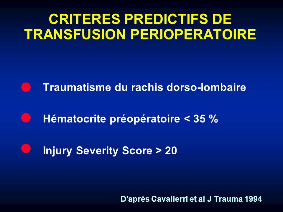 CRITERES PREDICTIFS DE TRANSFUSION PERIOPERATOIRE Traumatisme du rachis dorso-lombaire Hématocrite préopératoire < 35 % Injury Severity Score > 20 D'a