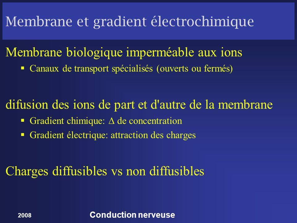 2008 Conduction nerveuse Membrane et gradient électrochimique Membrane biologique imperméable aux ions Canaux de transport spécialisés (ouverts ou fer